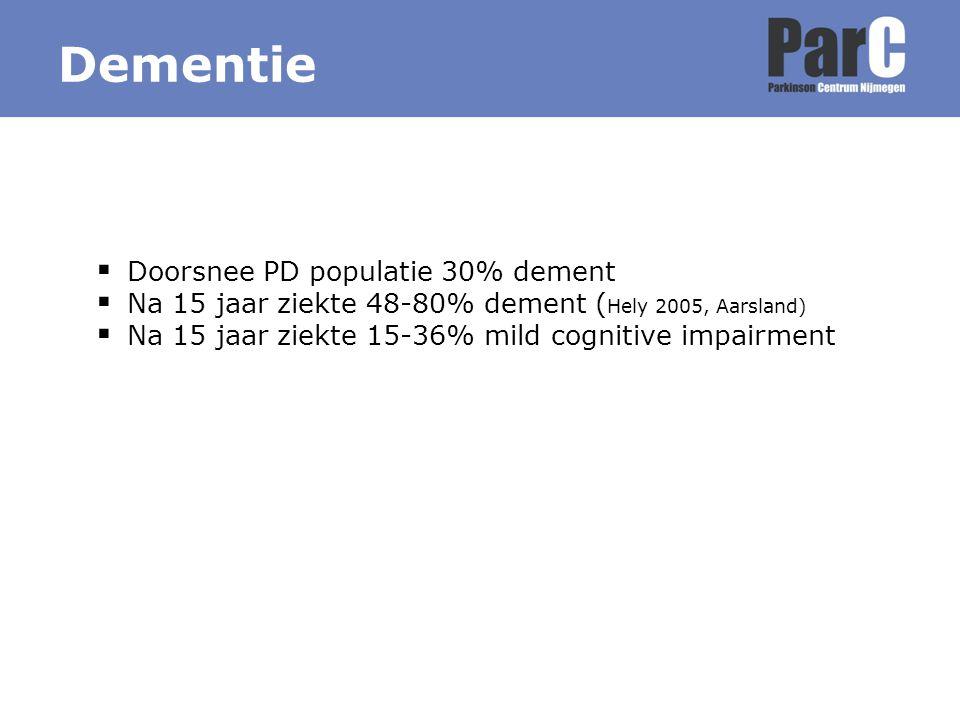 Dementie Doorsnee PD populatie 30% dement