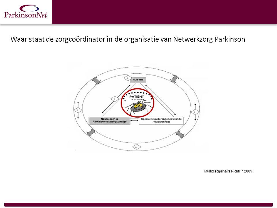 Waar staat de zorgcoördinator in de organisatie van Netwerkzorg Parkinson