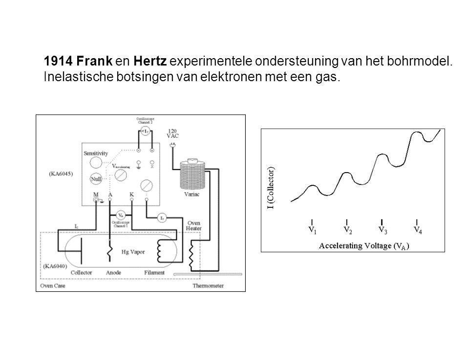 1914 Frank en Hertz experimentele ondersteuning van het bohrmodel.