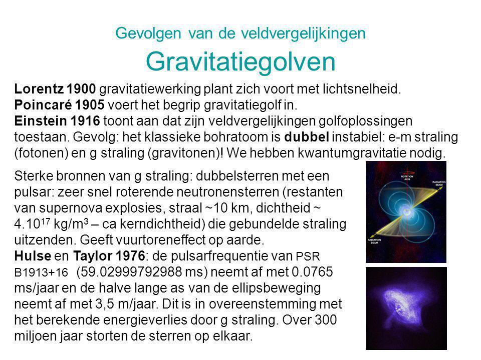 Gevolgen van de veldvergelijkingen Gravitatiegolven