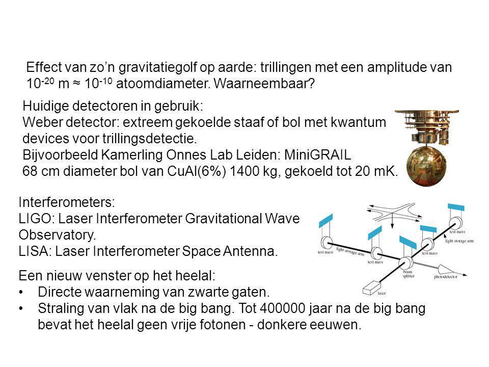Effect van zo'n gravitatiegolf op aarde: trillingen met een amplitude van 10-20 m ≈ 10-10 atoomdiameter. Waarneembaar