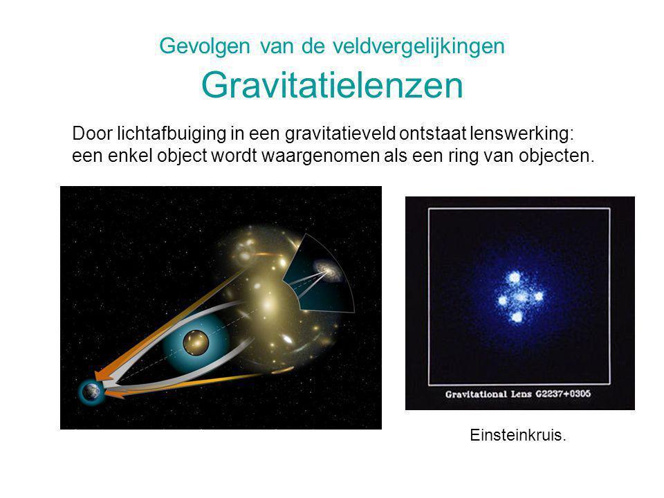 Gevolgen van de veldvergelijkingen Gravitatielenzen