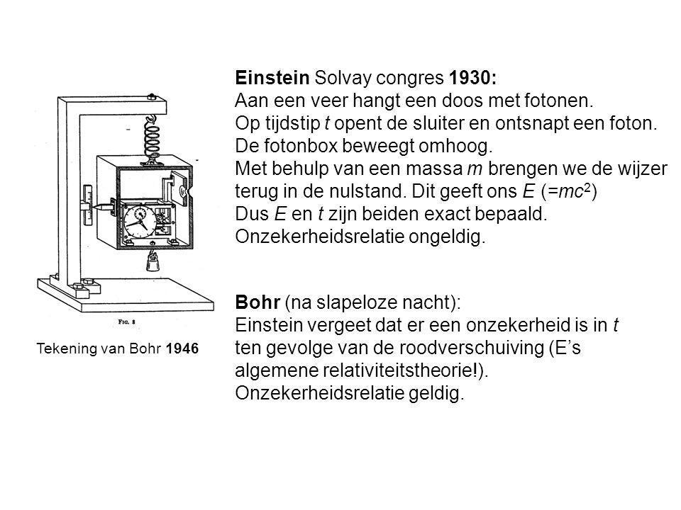 Einstein Solvay congres 1930: Aan een veer hangt een doos met fotonen.