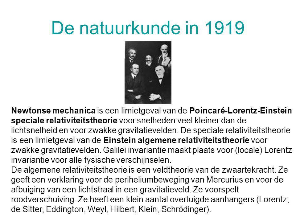 De natuurkunde in 1919