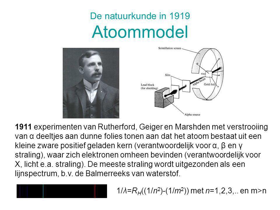 De natuurkunde in 1919 Atoommodel