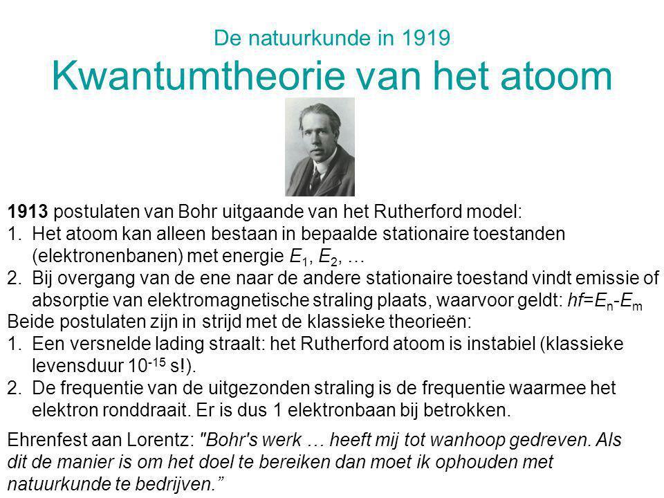 De natuurkunde in 1919 Kwantumtheorie van het atoom