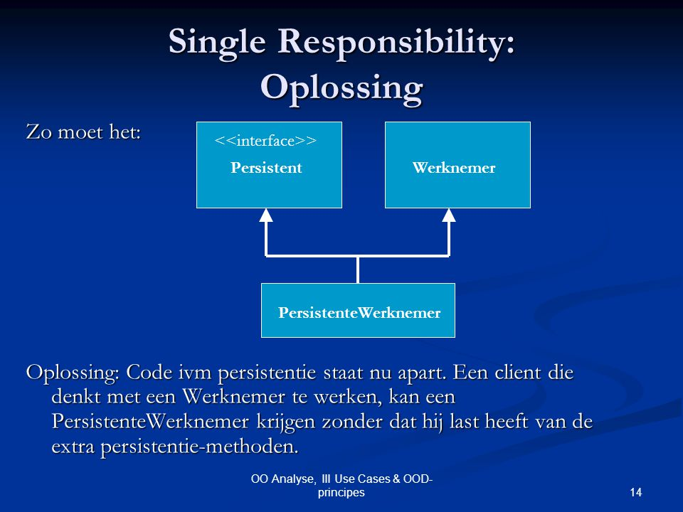 Single Responsibility: Oplossing