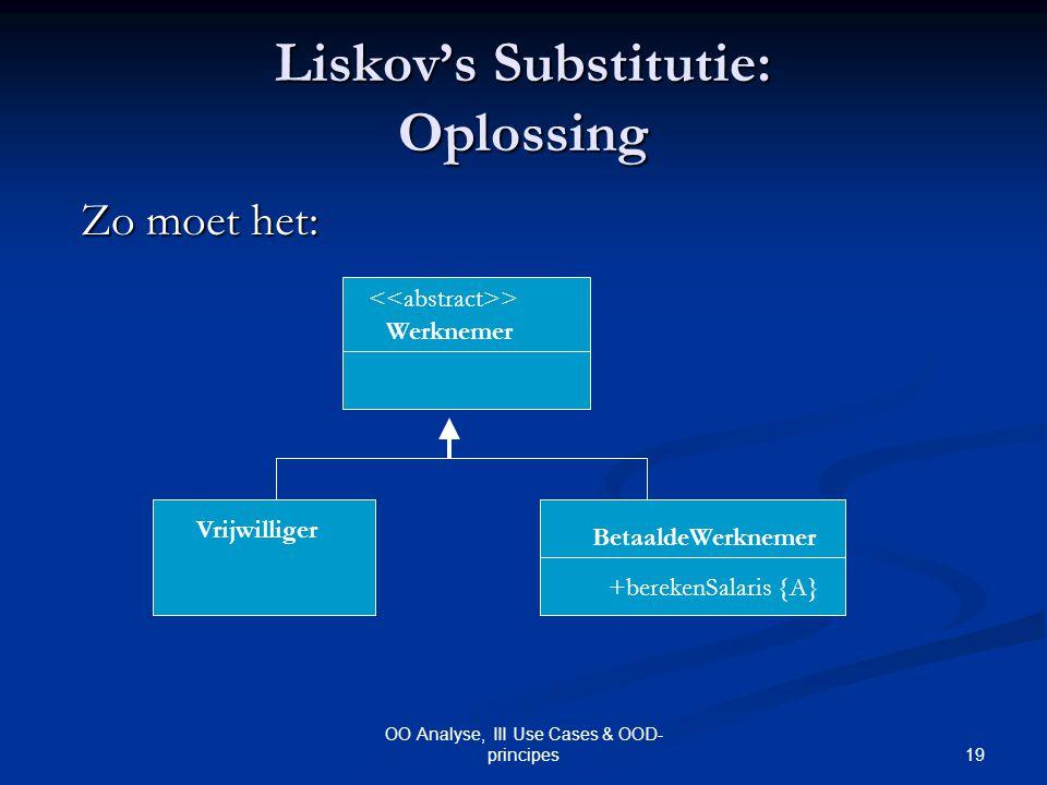 Liskov's Substitutie: Oplossing