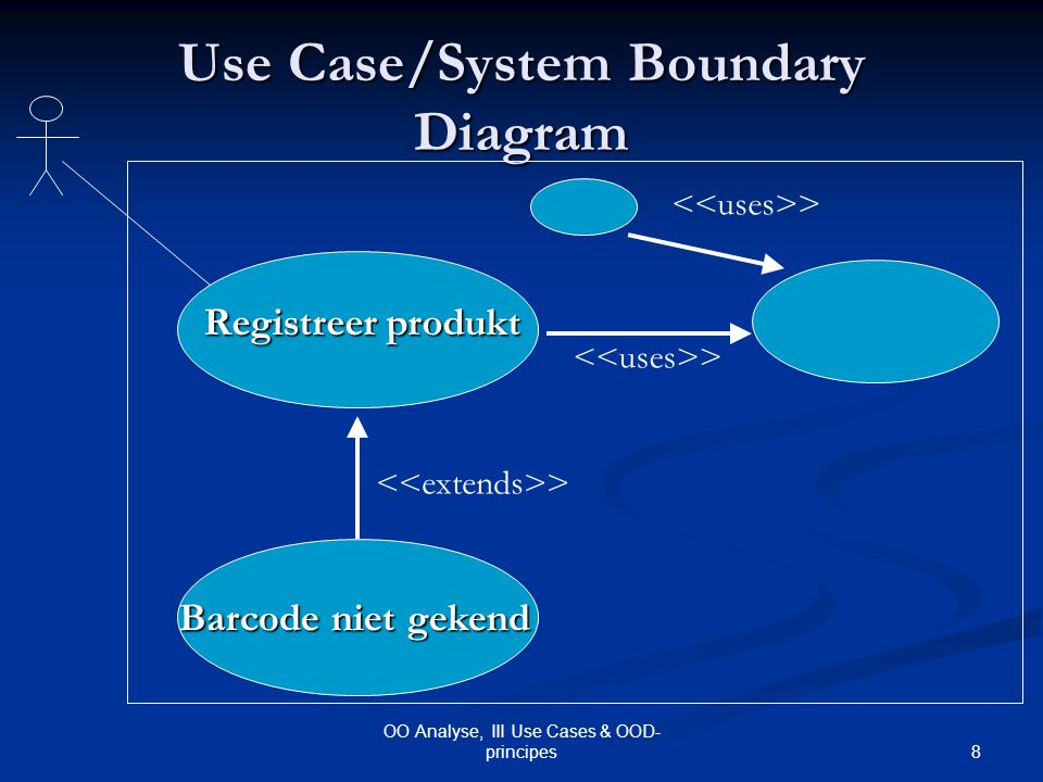 Use Case/System Boundary Diagram