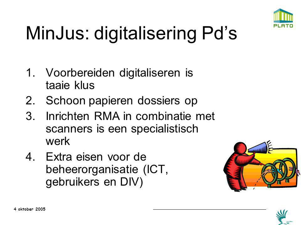 MinJus: digitalisering Pd's