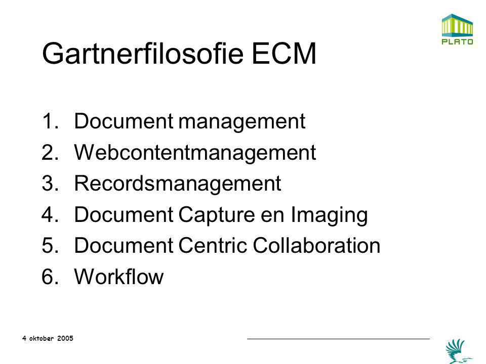 Gartnerfilosofie ECM Document management Webcontentmanagement