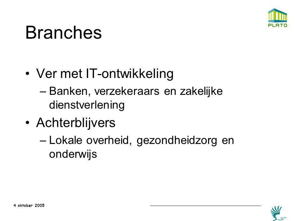 Branches Ver met IT-ontwikkeling Achterblijvers