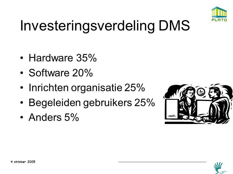 Investeringsverdeling DMS