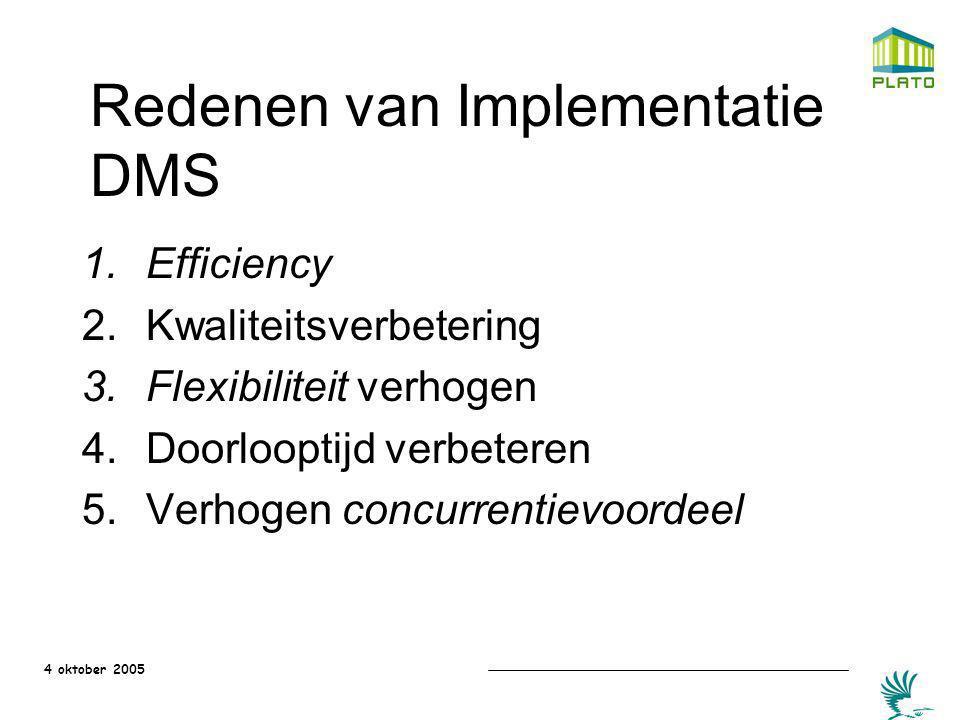 Redenen van Implementatie DMS
