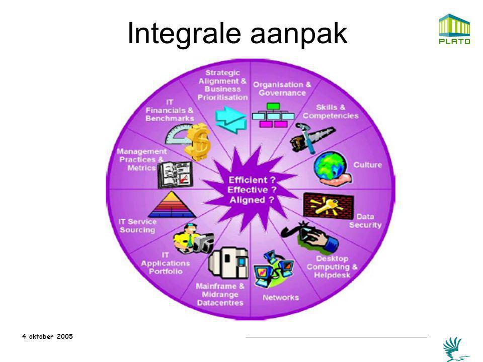 Integrale aanpak 4 oktober 2005