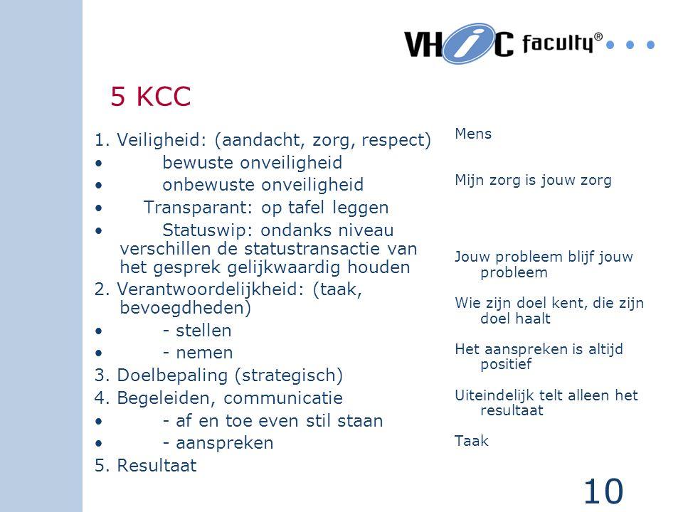 5 KCC 1. Veiligheid: (aandacht, zorg, respect) bewuste onveiligheid