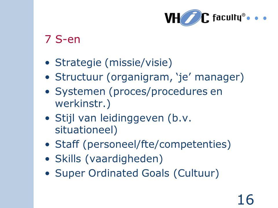 7 S-en Strategie (missie/visie) Structuur (organigram, 'je' manager)