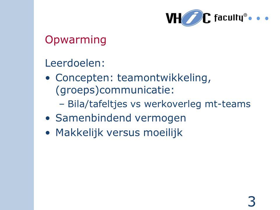 Opwarming Leerdoelen: