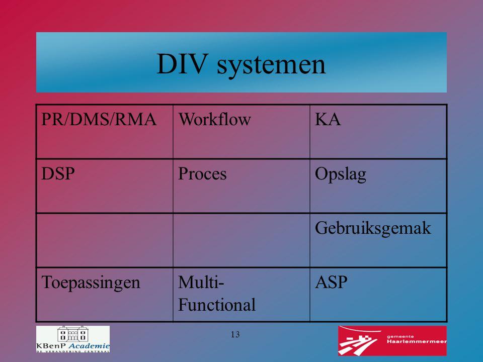 DIV systemen PR/DMS/RMA Workflow KA DSP Proces Opslag Gebruiksgemak