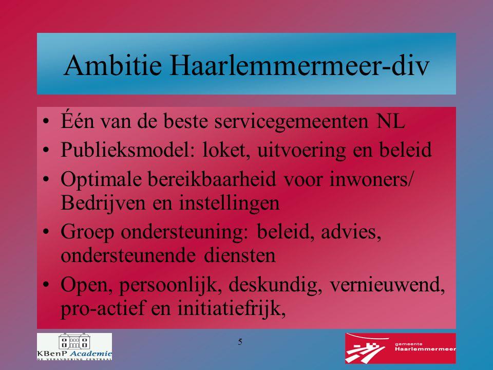 Ambitie Haarlemmermeer-div