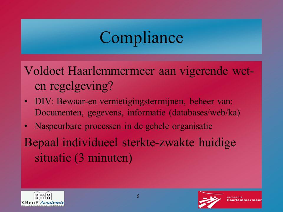 Compliance Voldoet Haarlemmermeer aan vigerende wet-en regelgeving