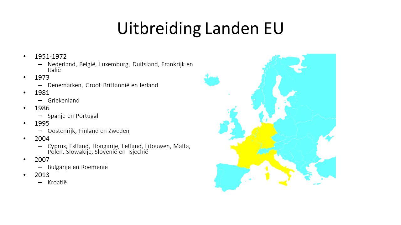 Uitbreiding Landen EU 1951-1972 1973 1981 1986 1995 2004 2007 2013