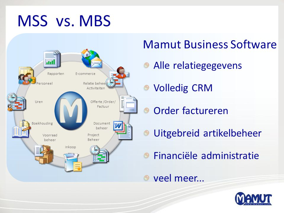 MSS vs. MBS Mamut Business Software Alle relatiegegevens Volledig CRM