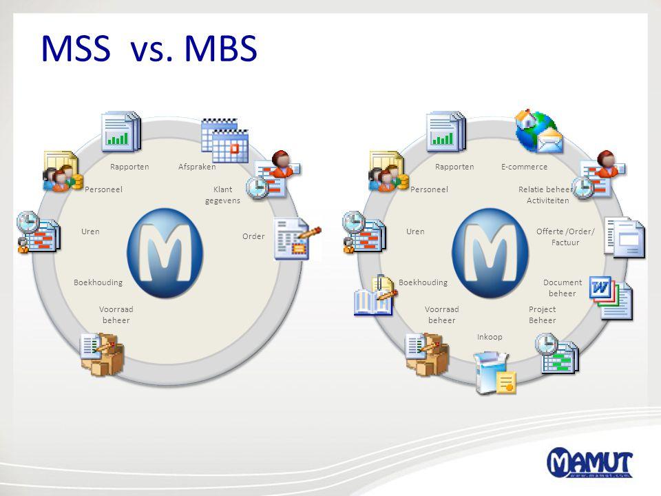 MSS vs. MBS E-commerce. Relatie beheer/ Activiteiten. Offerte /Order/ Factuur. Document. beheer.
