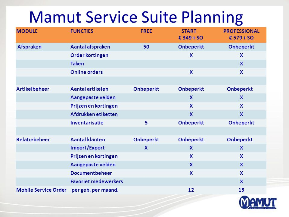 Mamut Service Suite Planning