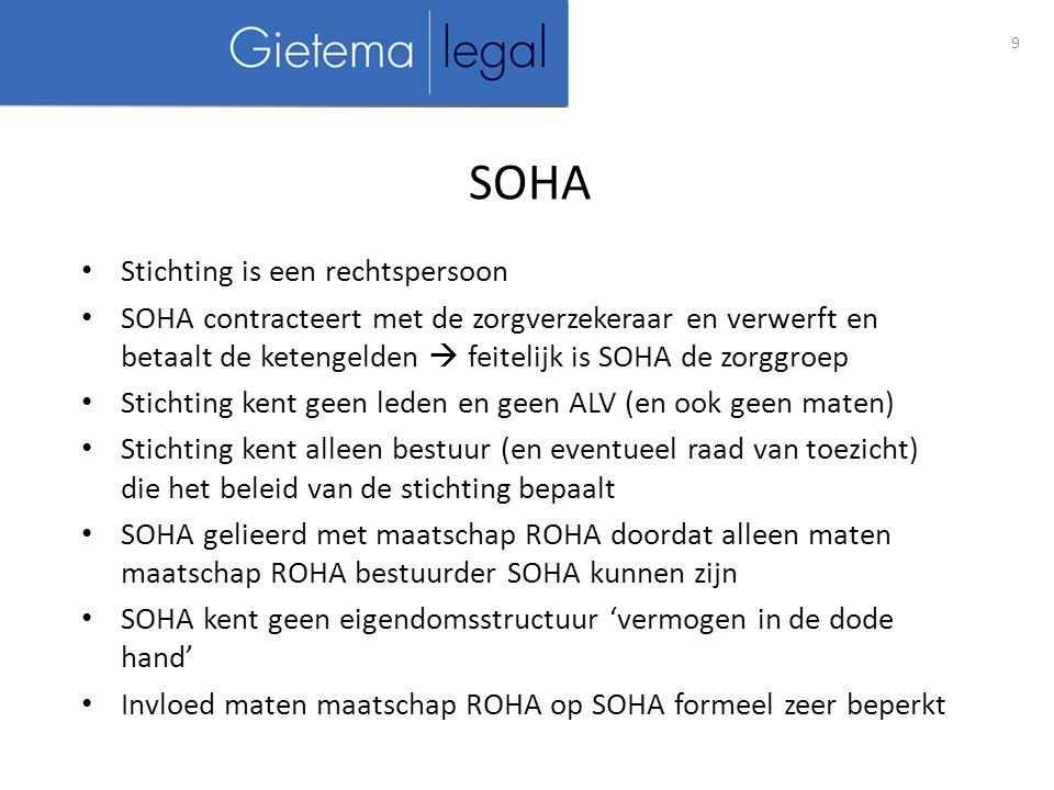 SOHA Stichting is een rechtspersoon