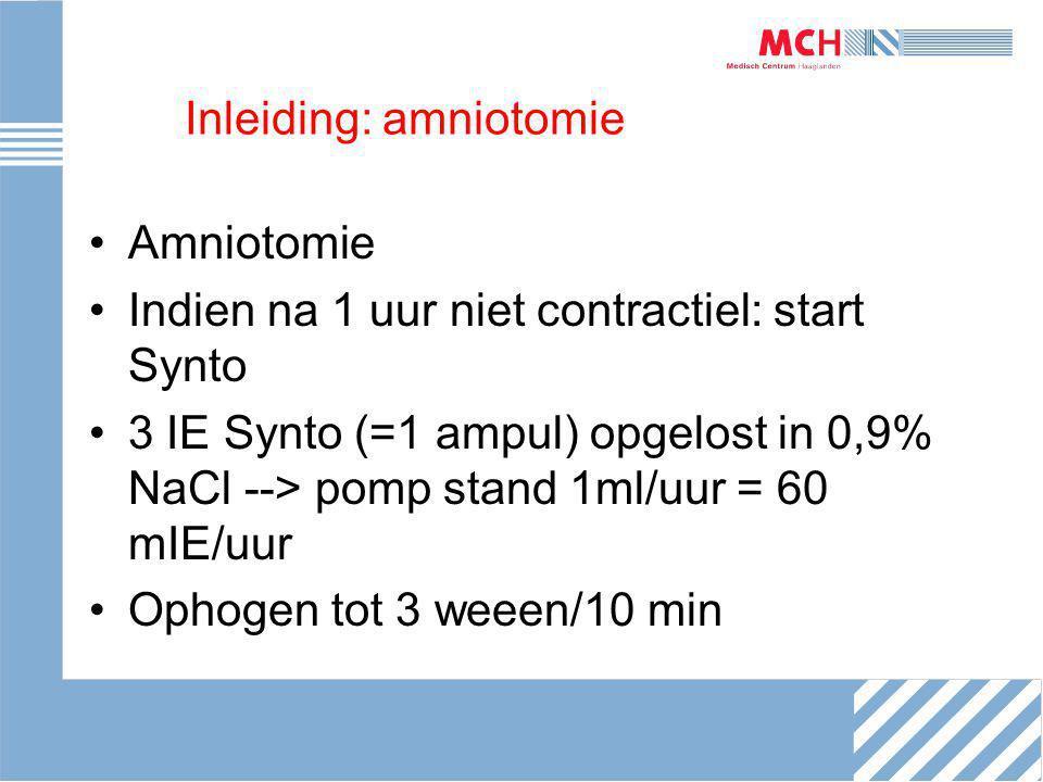 Inleiding: amniotomie