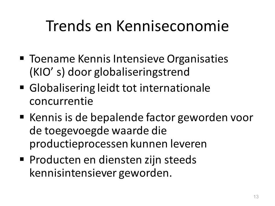 Trends en Kenniseconomie