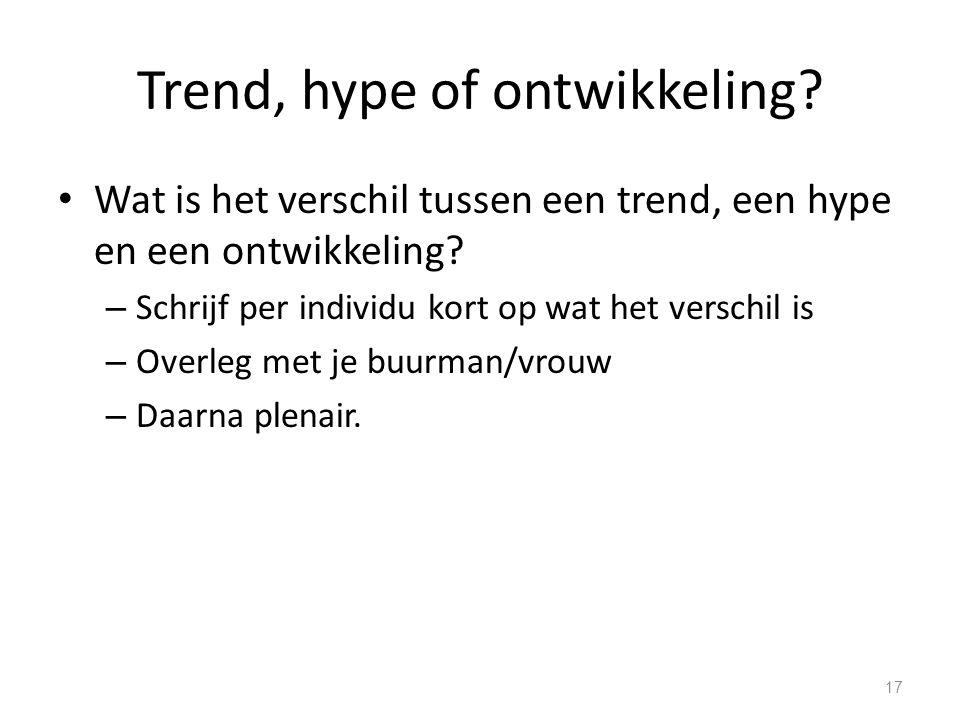 Trend, hype of ontwikkeling