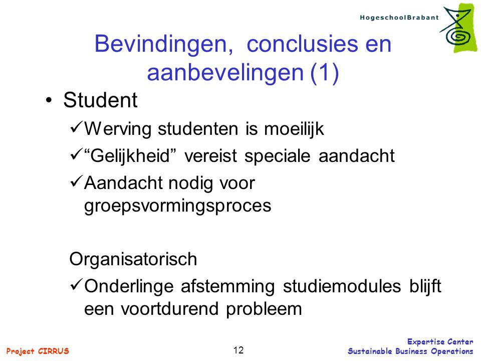 Bevindingen, conclusies en aanbevelingen (1)
