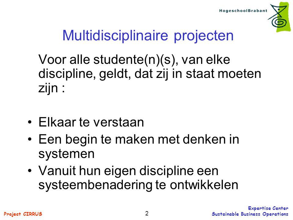Multidisciplinaire projecten