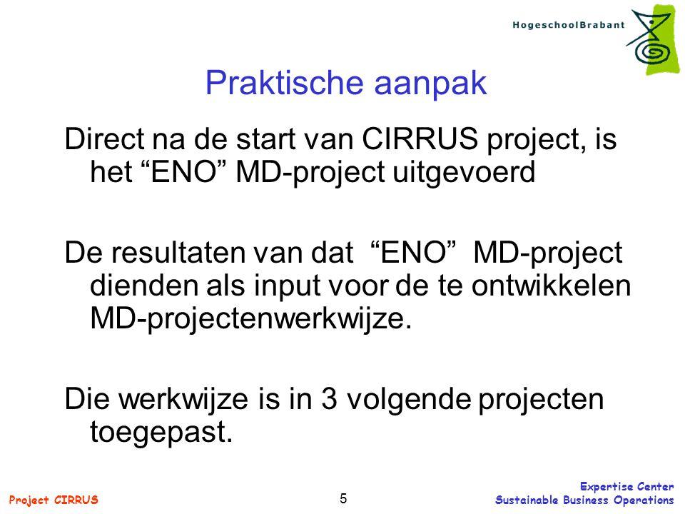 Praktische aanpak Direct na de start van CIRRUS project, is het ENO MD-project uitgevoerd.