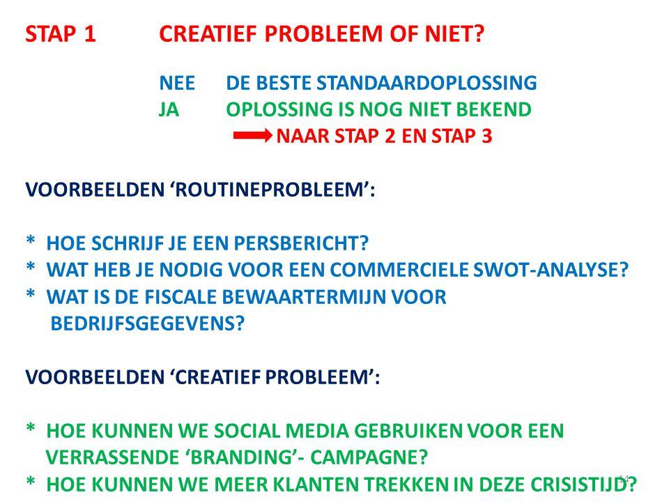 STAP 1 CREATIEF PROBLEEM OF NIET