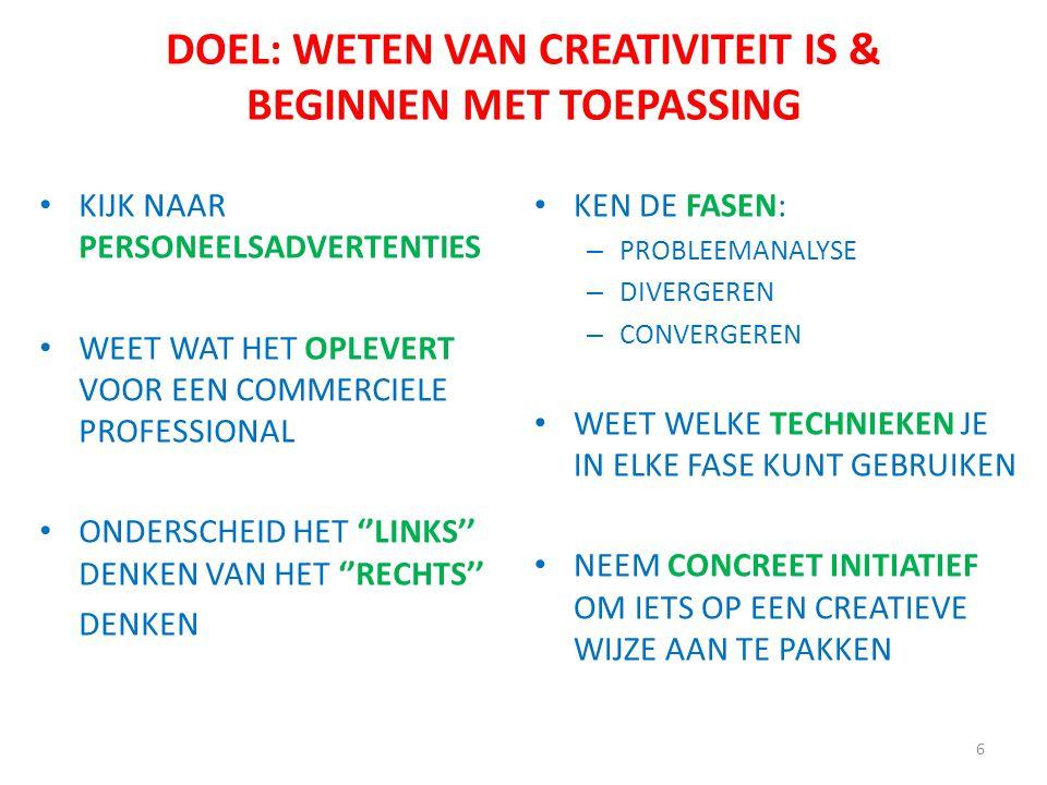 DOEL: WETEN VAN CREATIVITEIT IS & BEGINNEN MET TOEPASSING