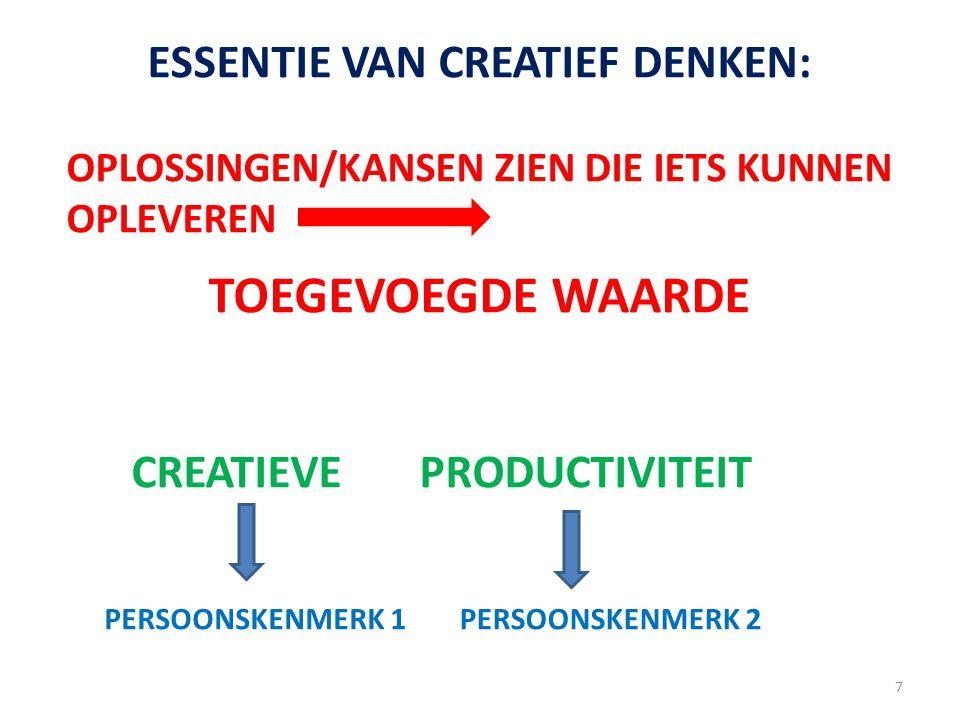 ESSENTIE VAN CREATIEF DENKEN:
