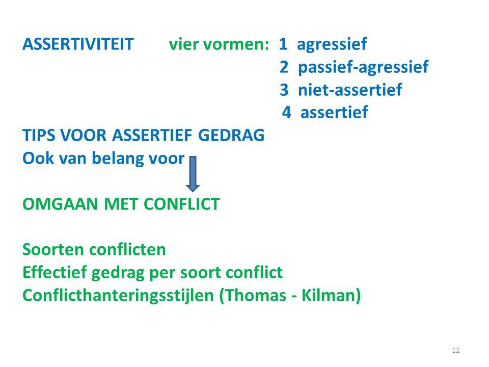 ASSERTIVITEIT vier vormen: 1 agressief
