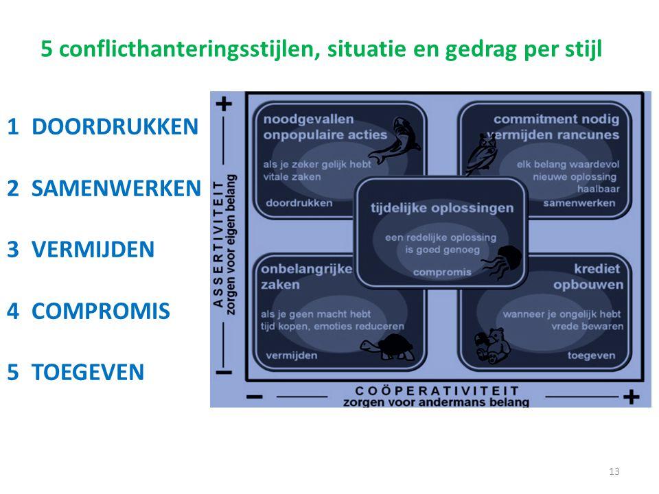 5 conflicthanteringsstijlen, situatie en gedrag per stijl