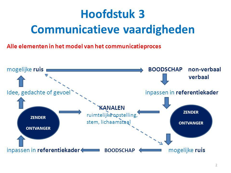 Hoofdstuk 3 Communicatieve vaardigheden