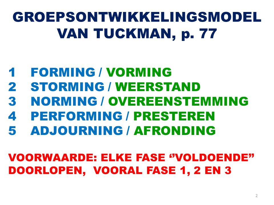 GROEPSONTWIKKELINGSMODEL VAN TUCKMAN, p. 77