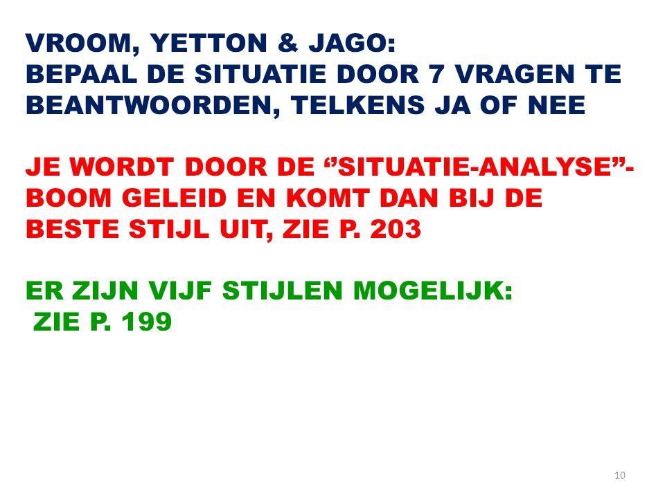 VROOM, YETTON & JAGO: BEPAAL DE SITUATIE DOOR 7 VRAGEN TE BEANTWOORDEN, TELKENS JA OF NEE.