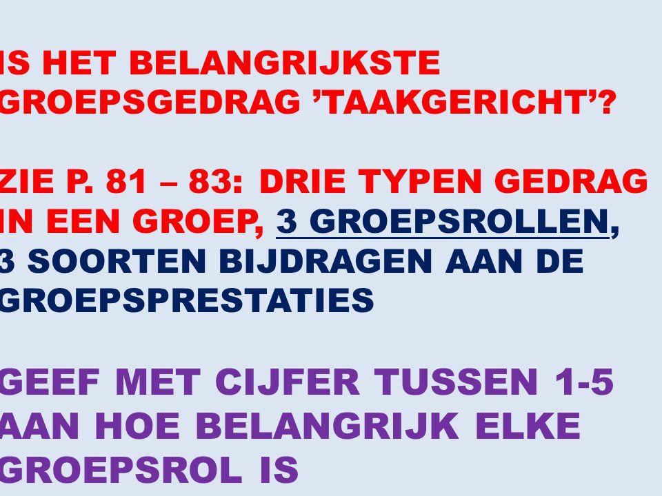GEEF MET CIJFER TUSSEN 1-5 AAN HOE BELANGRIJK ELKE GROEPSROL IS