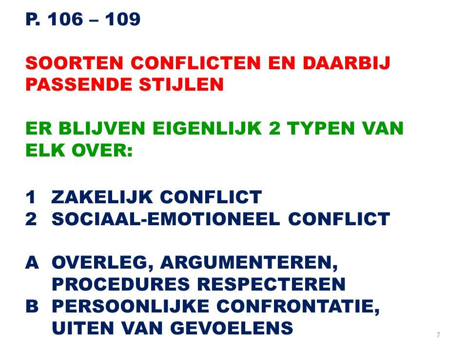 P. 106 – 109 SOORTEN CONFLICTEN EN DAARBIJ PASSENDE STIJLEN. ER BLIJVEN EIGENLIJK 2 TYPEN VAN ELK OVER: