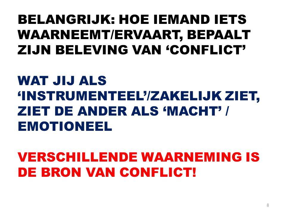 BELANGRIJK: HOE IEMAND IETS WAARNEEMT/ERVAART, BEPAALT ZIJN BELEVING VAN 'CONFLICT'