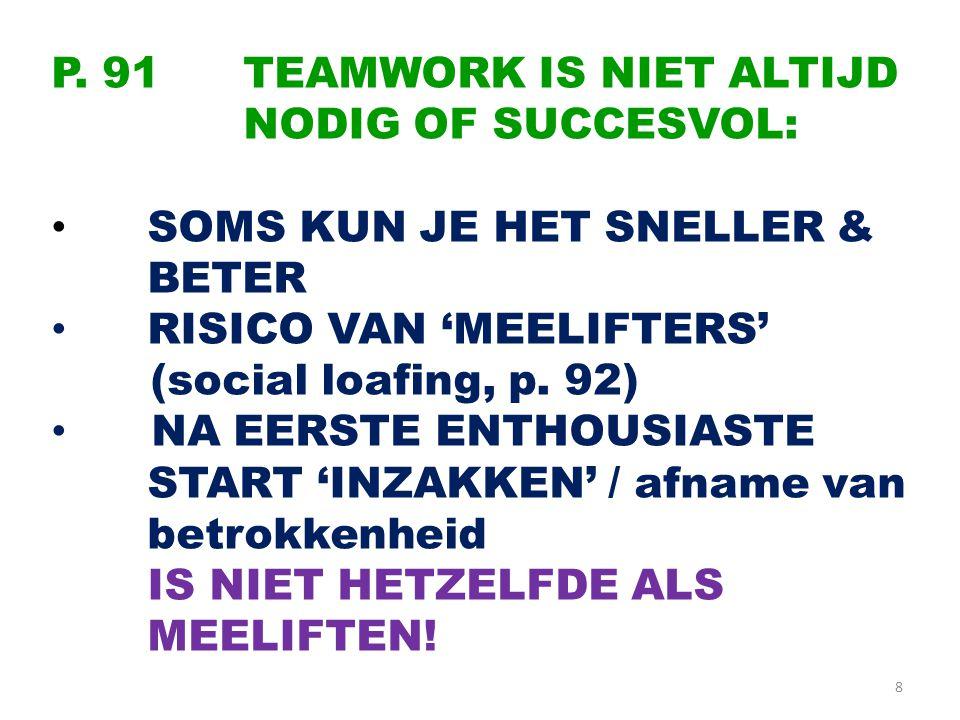 P. 91 TEAMWORK IS NIET ALTIJD NODIG OF SUCCESVOL: