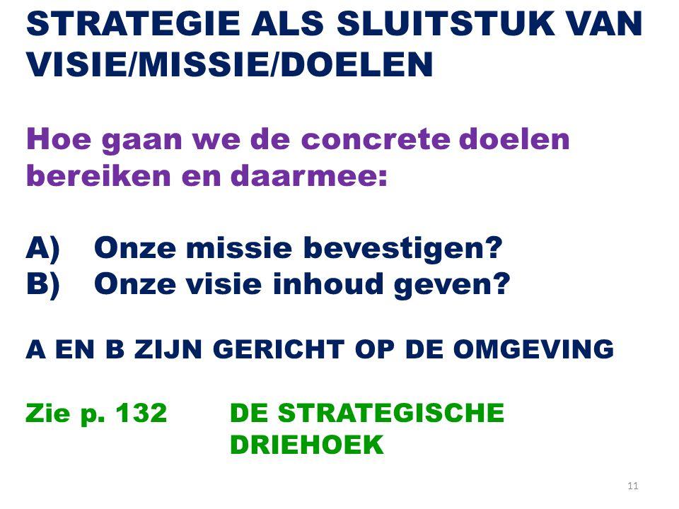 STRATEGIE ALS SLUITSTUK VAN VISIE/MISSIE/DOELEN
