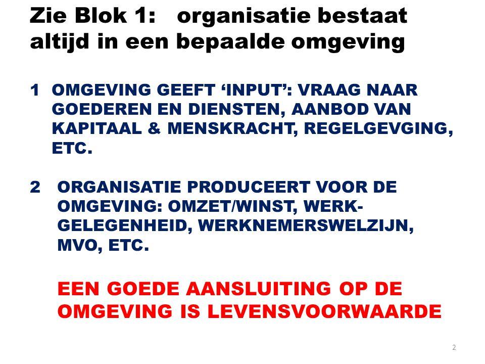 Zie Blok 1: organisatie bestaat altijd in een bepaalde omgeving